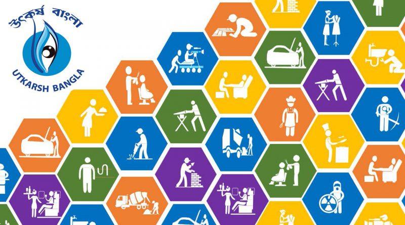 WB Govt Job, West Bengal Job, State Jobs